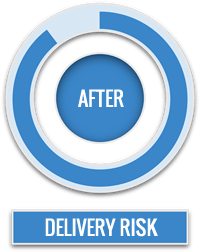 Delivery Risk in Quoting CPQ after
