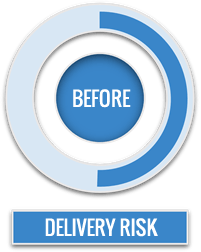 Delivery Risk in Quoting CPQ before