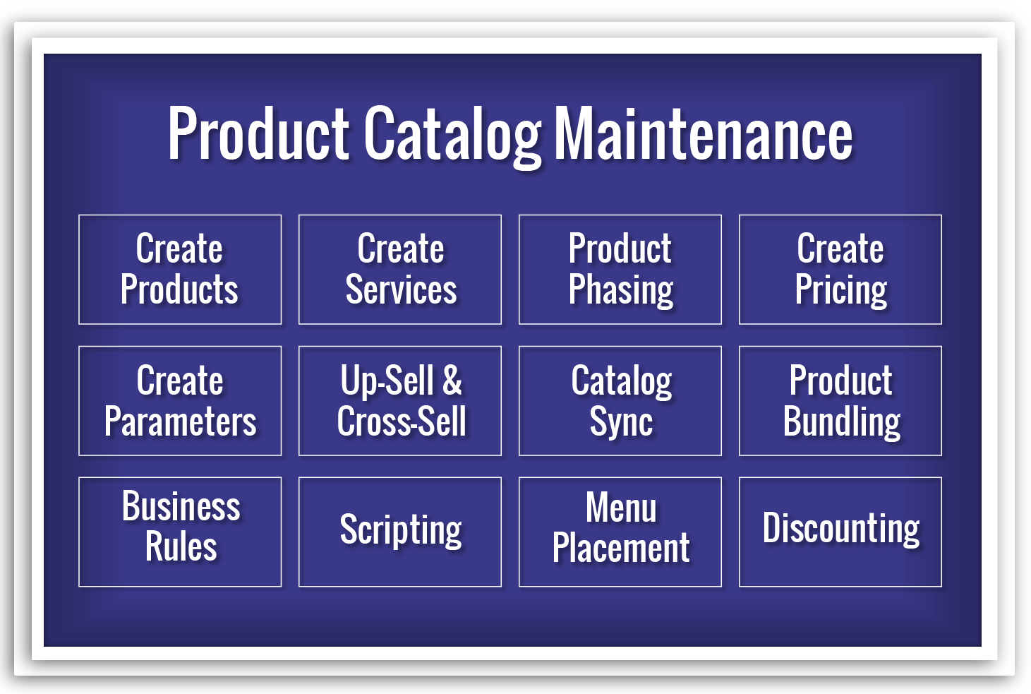 Product Catalog Maintenance