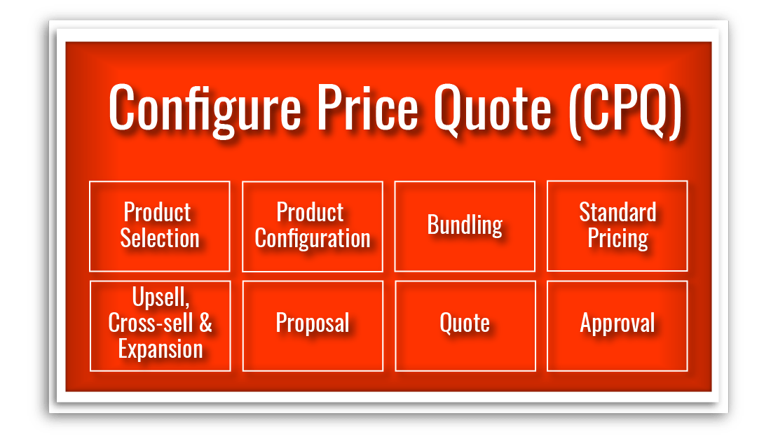 Configure Price Quote (CPQ)