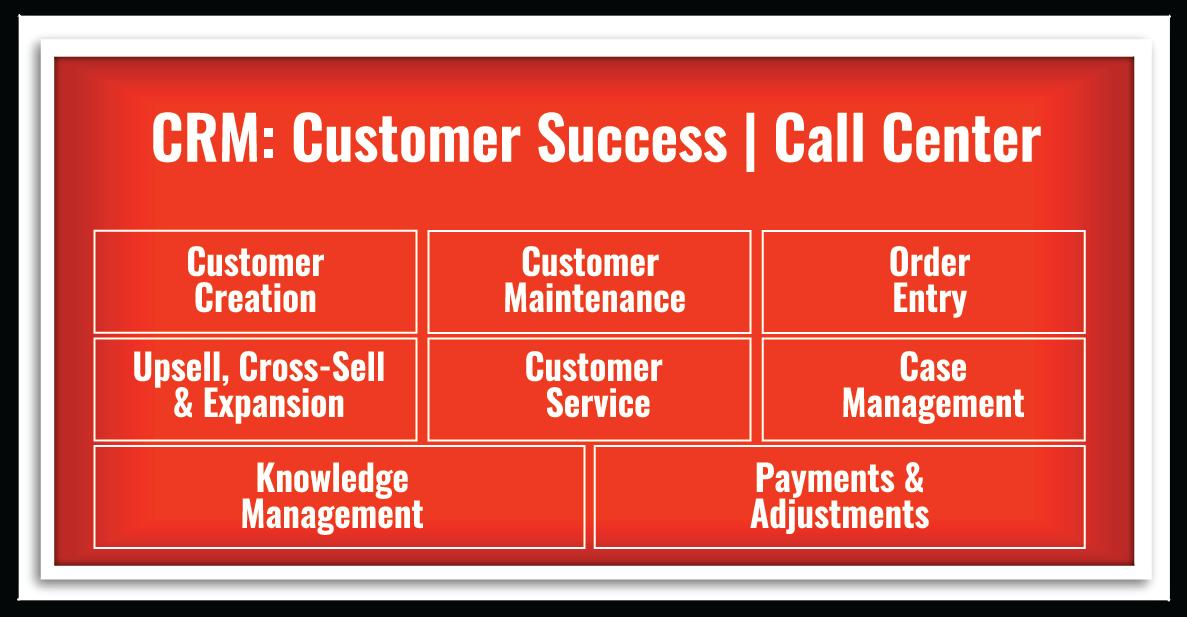 Customer Success Call Center