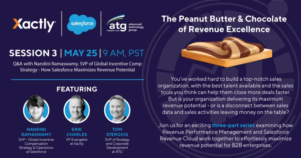 How Salesforce Maximizes Revenue Potential